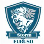 Storm EURUSD