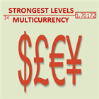 Strongest Levels Multicurrency