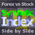 SyntheticIndex