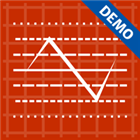 TIL Pivot Points Indicator DEMO