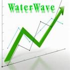 WaterWaveMT4