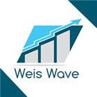 Weis Wave for MT4