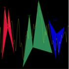 Advanced Pattern Software gartley bat and cypher