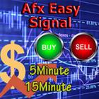 AFX Easy Signal M5 M15