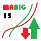 Big MA15