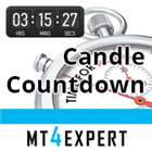 Candle Countdown Time Till Candle Close
