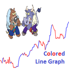 Colored Line Graph