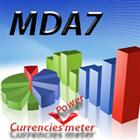 Currencies Power Meter Buffer
