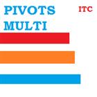 Daily Pivots Multi