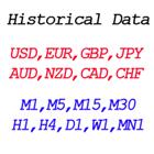 Expert Load Major 28pairs Historical Data