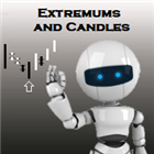 Extremums and Candles