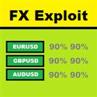 FX Exploit