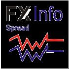 FX Info Spread