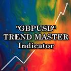 Gbpusd Trend Master Indicator
