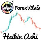Heikin Ashi Premium