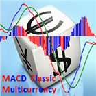 MACD Classic Multicurrency
