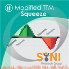 Modified TTM Squeeze Indicator