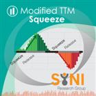 Modified TTM Squeeze Indicator