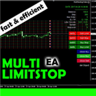 MultiLimitStop EA