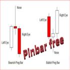 Pin Bar Indicator free