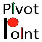 Pivot Point RSouza