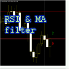 RSI and MA filter