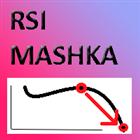 RSI Mashka