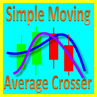 Simple Moving Average Crosser