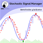 Stochastic Alert Manager
