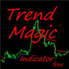 Trend Magic Indicator free