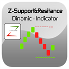 ZSupport and Resistance