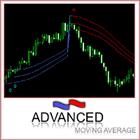 Advanced MA Signal