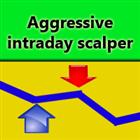 Aggressive Intraday Scalper