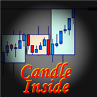 Candle Inside