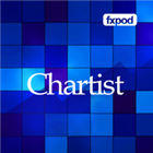 Chartist Professional