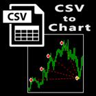 CSV2Chart