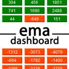 EMA Dashboard