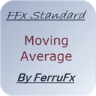 FFx Moving Average