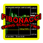 Fibonacci Swing Scalp Two