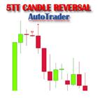 FiveTT Candle Reversal Trader