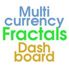 Fractals Dashboard MT4