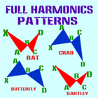Full Harmonic Patterns