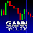 Gann Time Clusters