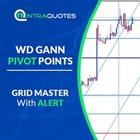 IQ WD Gann Pivot Point