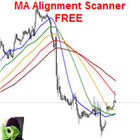 MA Alignment Scanner FREE
