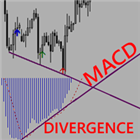 MACD Divergence with Arrows