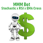 MMM Stochastic x RSI x EMA Cross