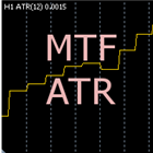 MTF ATR