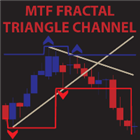 MTF Fractal Triangle Channel
