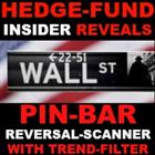 Pinbar Scanner With Trend Filter